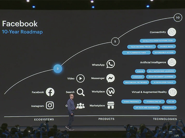 Facebook CTO Mike Schroepfer speaks at F8 2019
